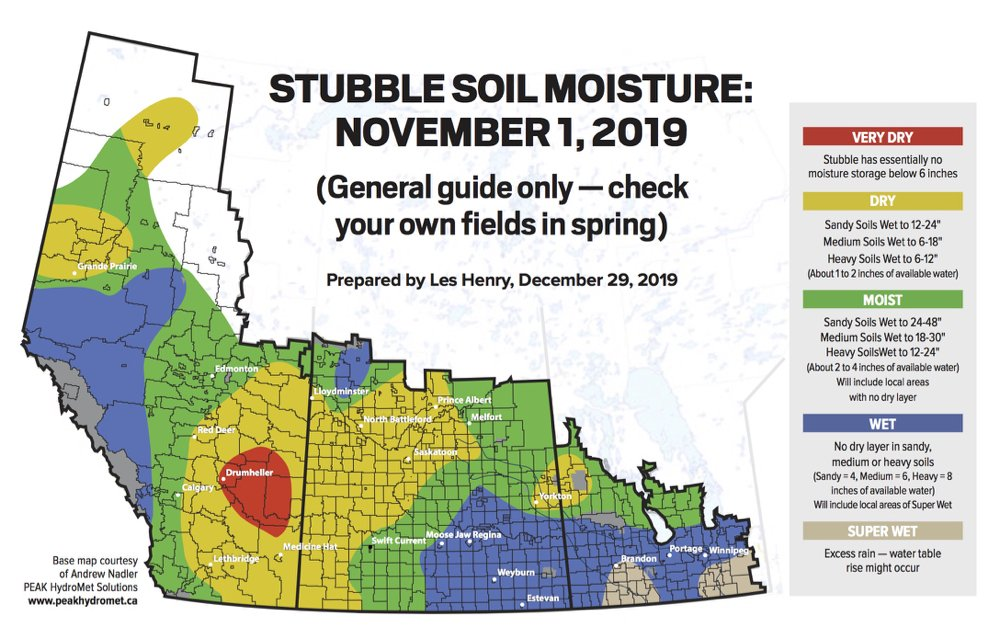 stubble soil moisture nov 1 2019